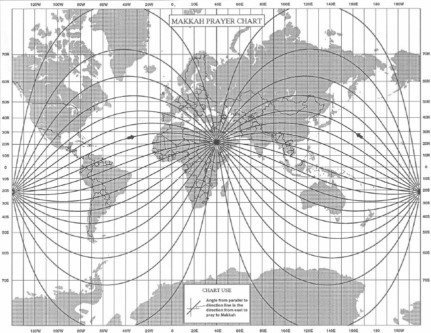 Mercator projection - mecca